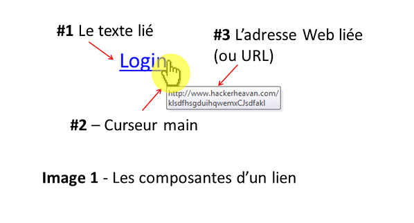 #3 Know Thy Link_FR_POST_Figure_1